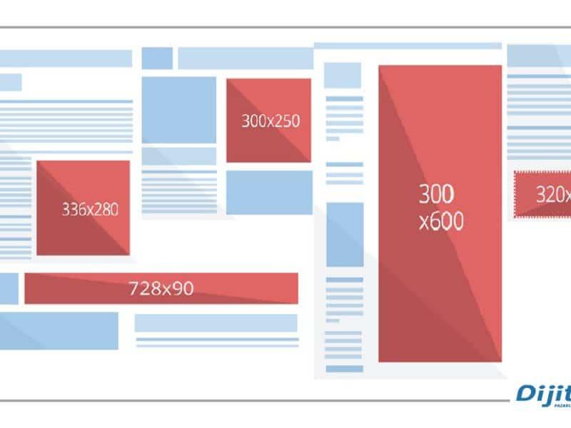 El İlanı Tasarımı, Sosyal Medya ve Banner Reklamı